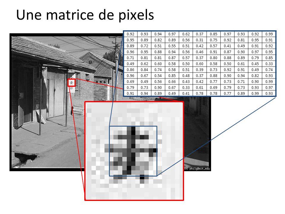 Une matrice de pixels 0.92. 0.93. 0.94. 0.97. 0.62. 0.37. 0.85. 0.99. 0.95. 0.89. 0.82. 0.56.