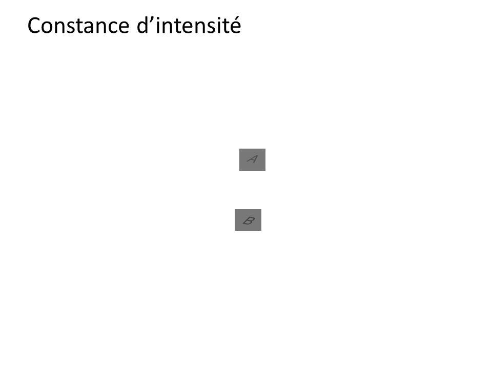 Constance d'intensité