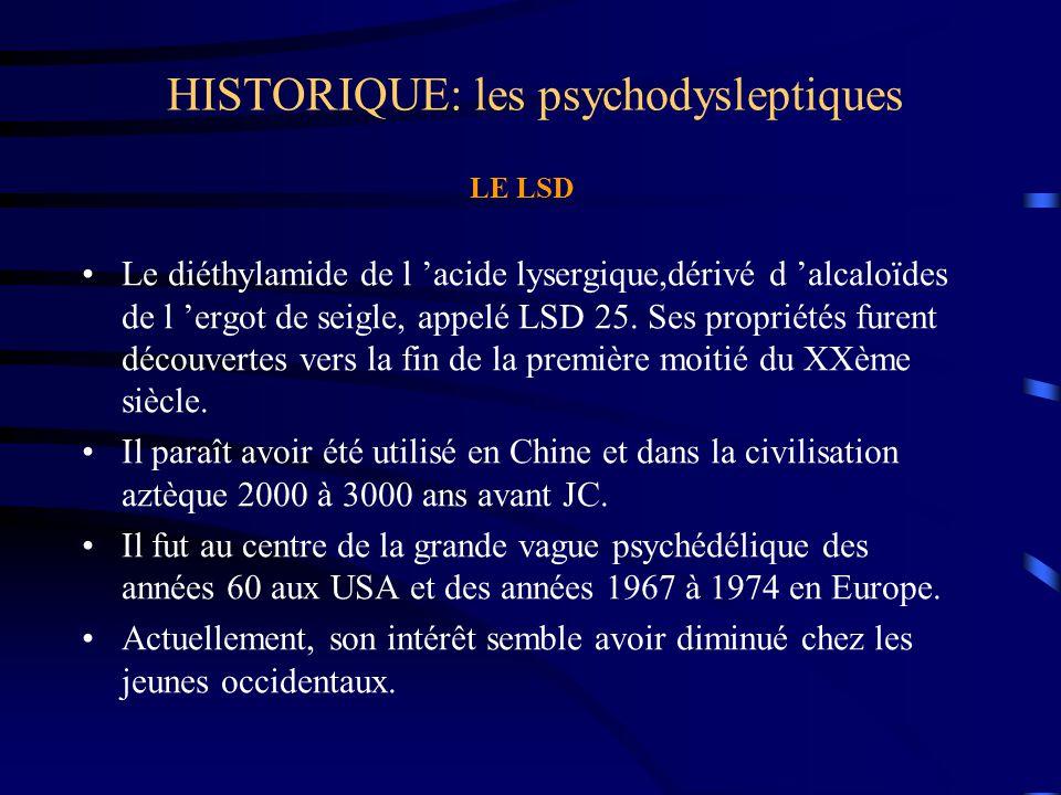 HISTORIQUE: les psychodysleptiques