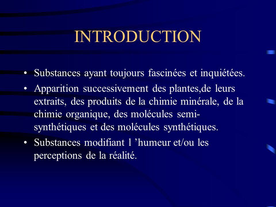 INTRODUCTION Substances ayant toujours fascinées et inquiétées.