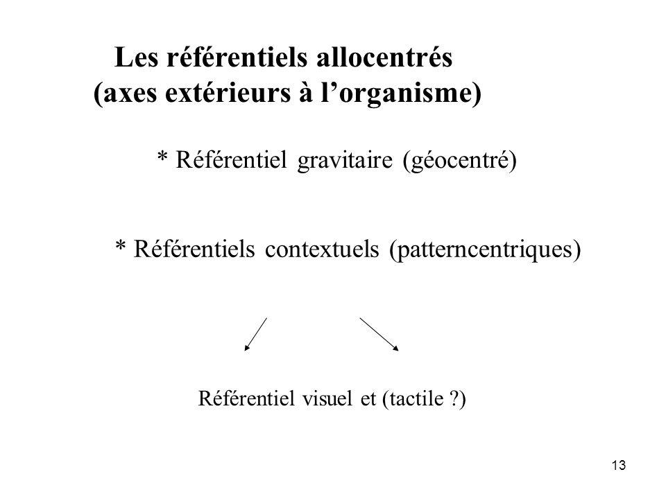 Les référentiels allocentrés (axes extérieurs à l'organisme)