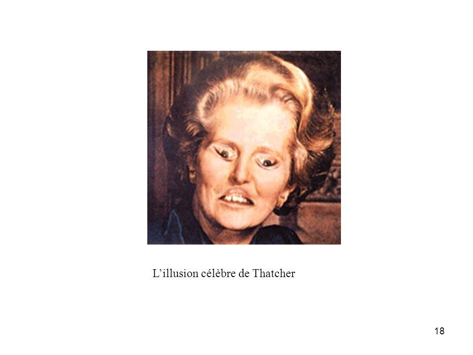 L'illusion célèbre de Thatcher