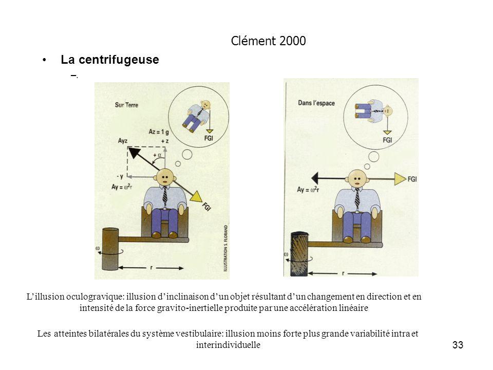Clément 2000 La centrifugeuse .