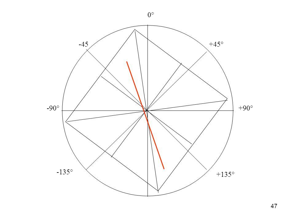 -45 0° +45° +90° +135° -90° -135°