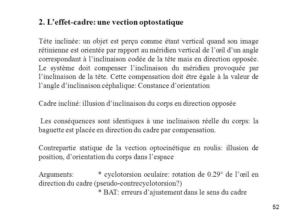 2. L'effet-cadre: une vection optostatique
