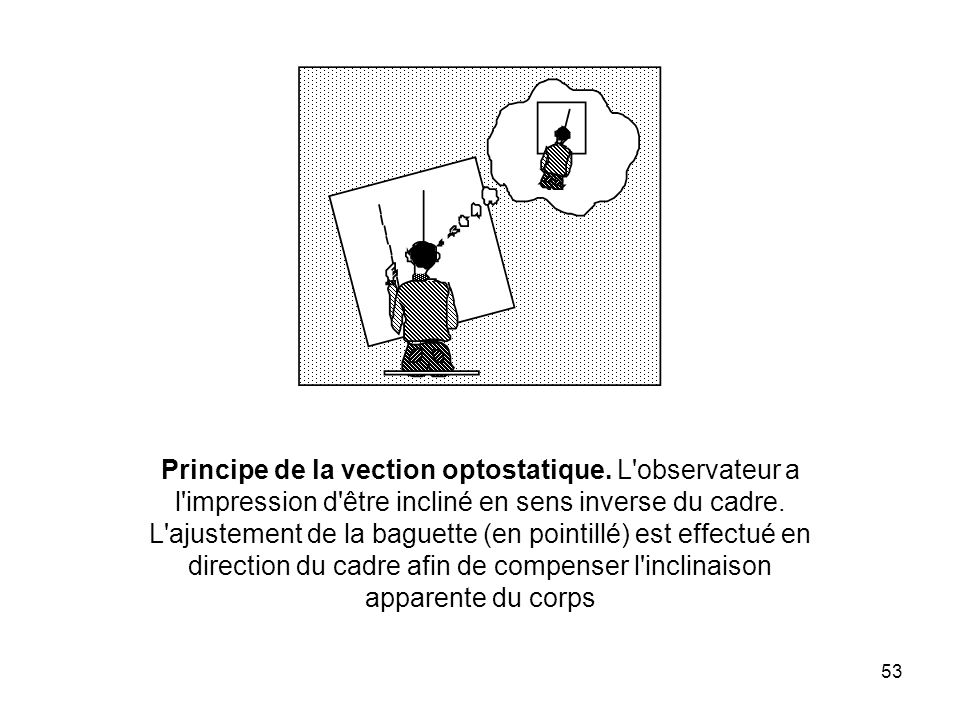 Principe de la vection optostatique