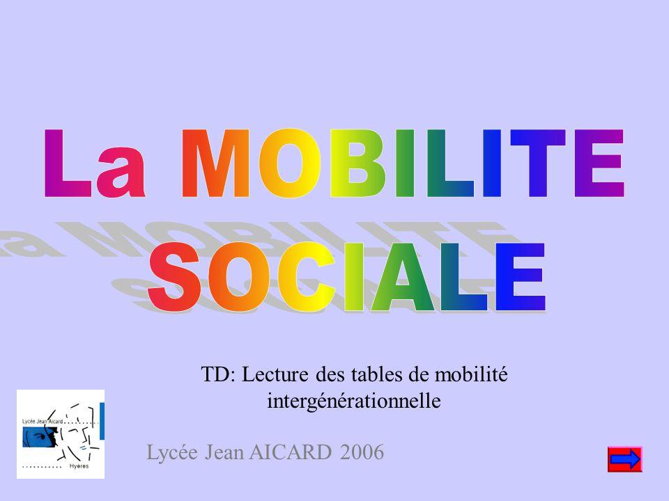 TD: Lecture des tables de mobilité intergénérationnelle
