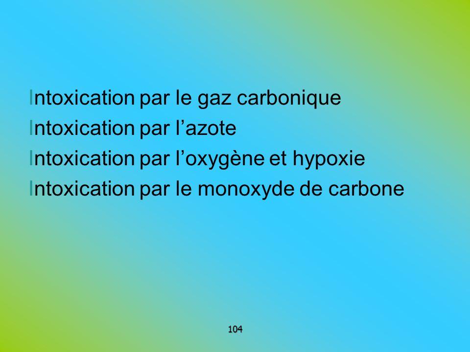Intoxication par le gaz carbonique Intoxication par l'azote Intoxication par l'oxygène et hypoxie Intoxication par le monoxyde de carbone