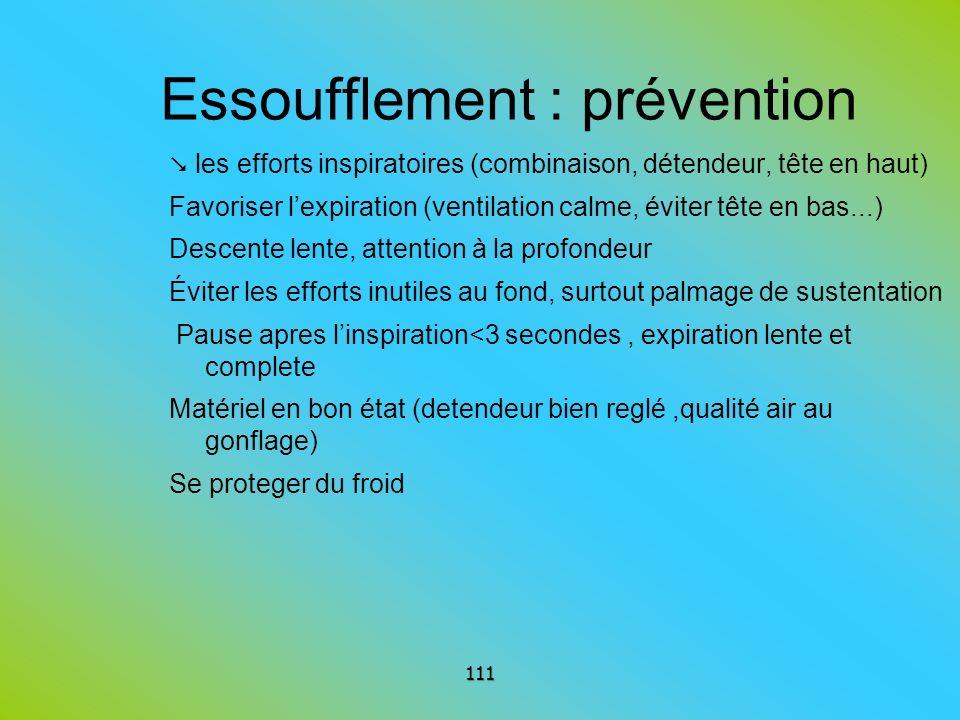 Essoufflement : prévention