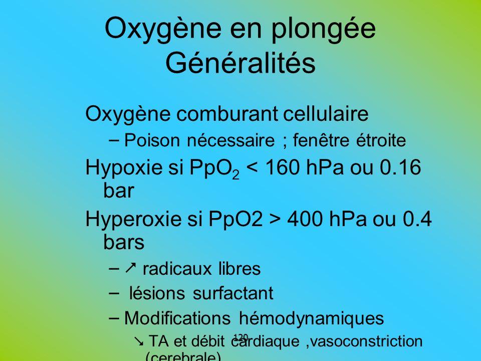 Oxygène en plongée Généralités