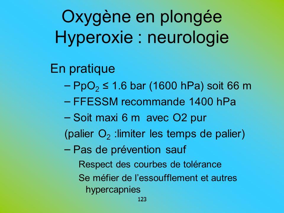 Oxygène en plongée Hyperoxie : neurologie