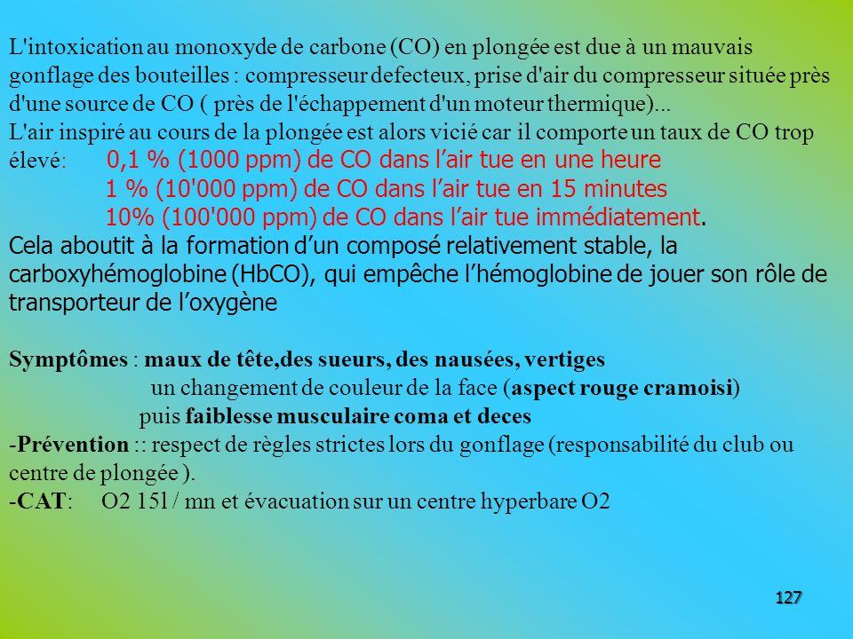 L intoxication au monoxyde de carbone (CO) en plongée est due à un mauvais gonflage des bouteilles : compresseur defecteux, prise d air du compresseur située près d une source de CO ( près de l échappement d un moteur thermique)...