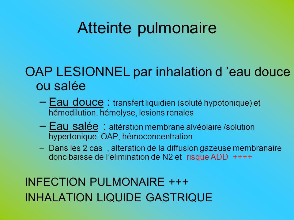 Atteinte pulmonaire OAP LESIONNEL par inhalation d 'eau douce ou salée