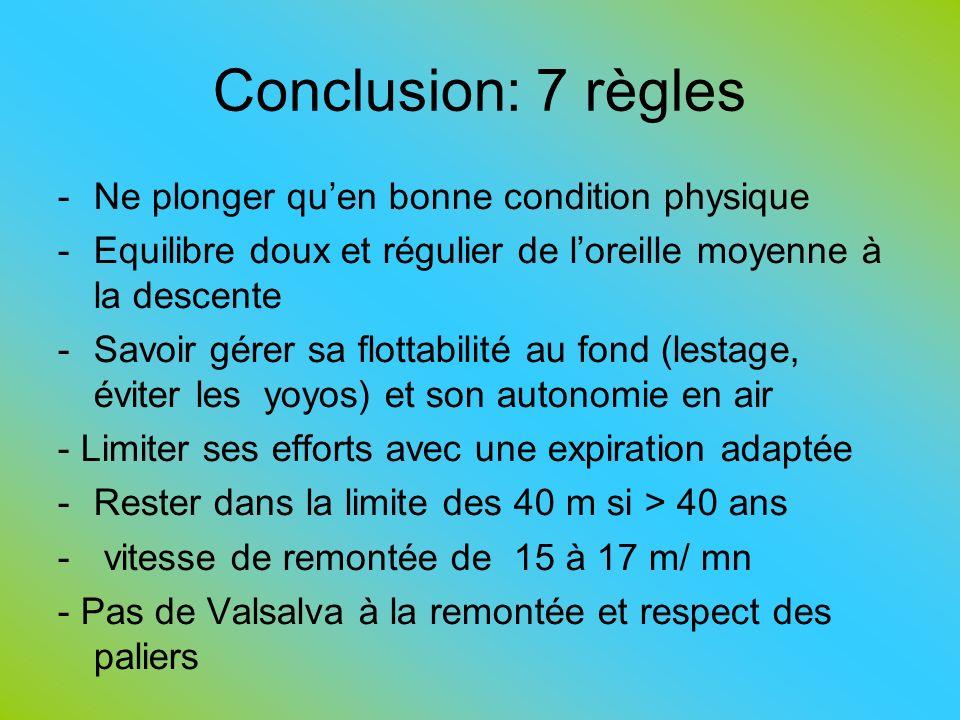 Conclusion: 7 règles Ne plonger qu'en bonne condition physique