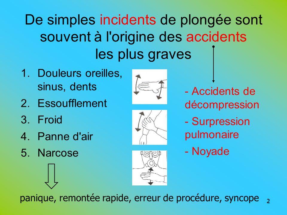 De simples incidents de plongée sont souvent à l origine des accidents les plus graves