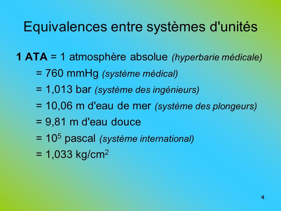 Equivalences entre systèmes d unités