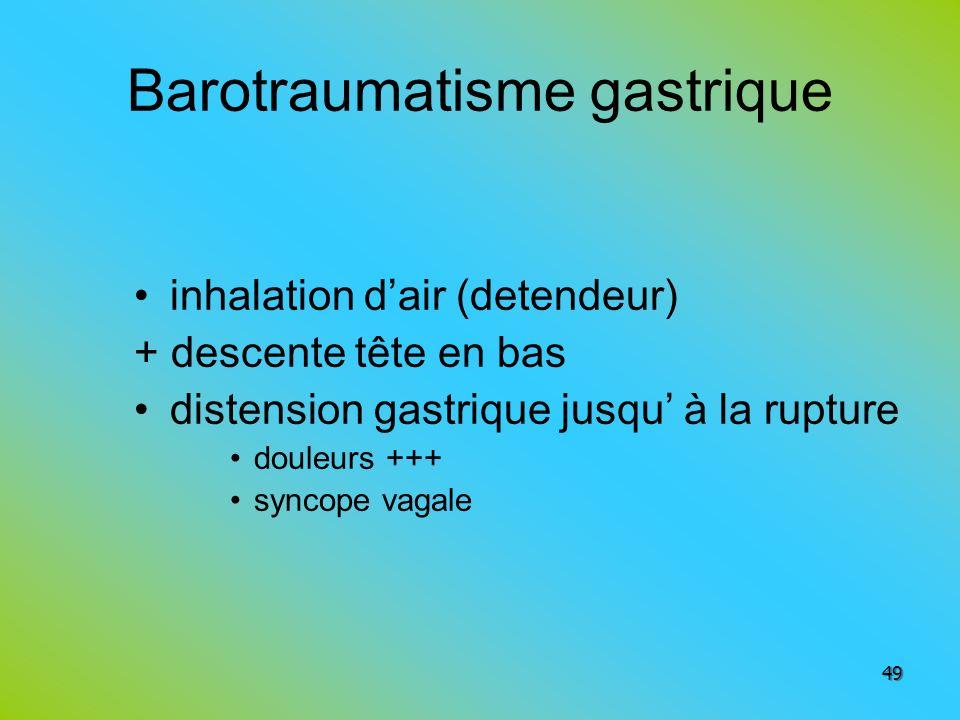 Barotraumatisme gastrique