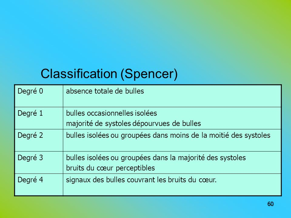 Classification (Spencer)