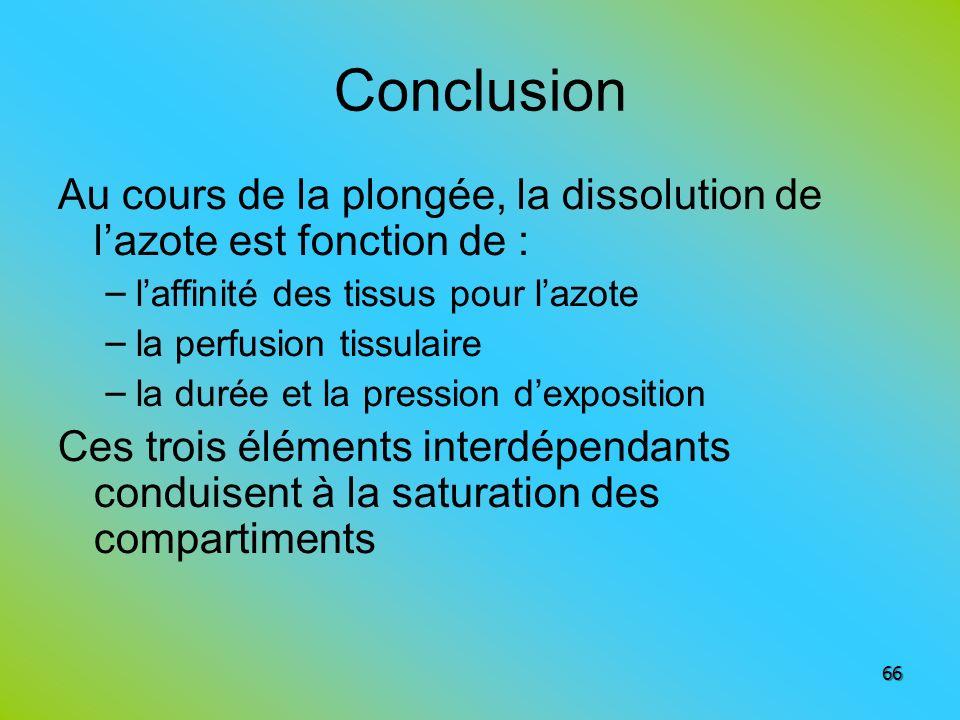 ConclusionAu cours de la plongée, la dissolution de l'azote est fonction de : l'affinité des tissus pour l'azote.