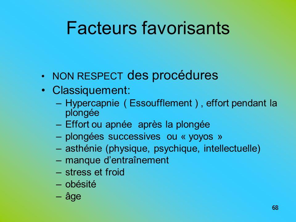 Facteurs favorisants Classiquement: NON RESPECT des procédures