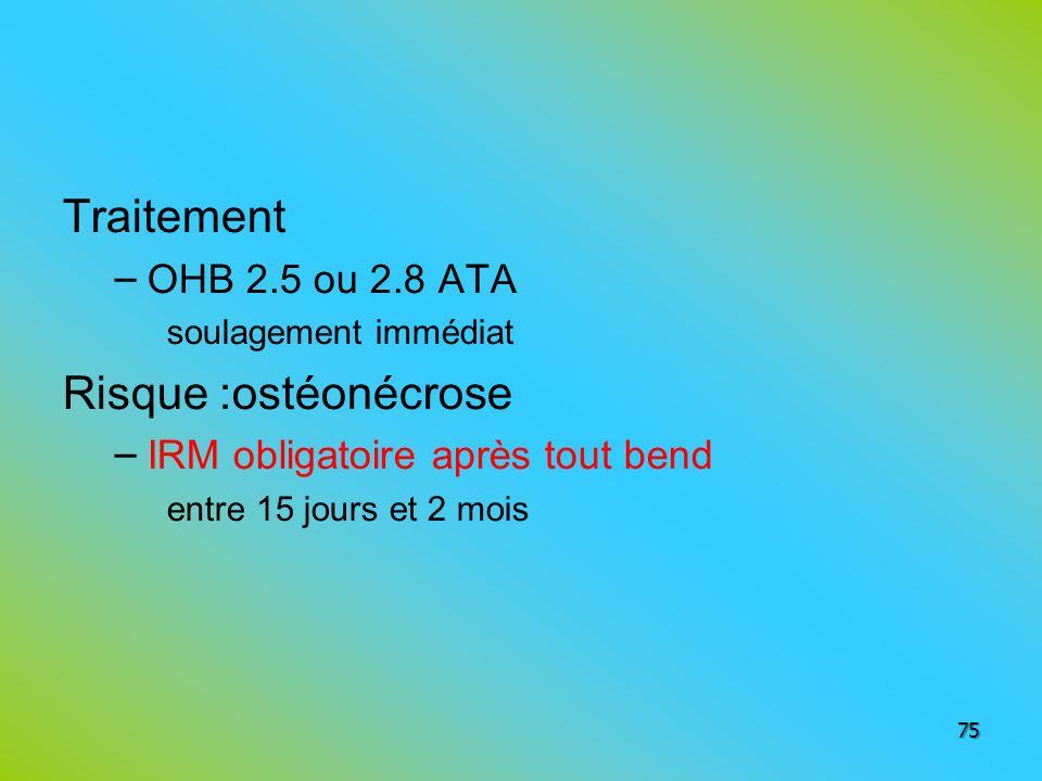Traitement Risque :ostéonécrose OHB 2.5 ou 2.8 ATA