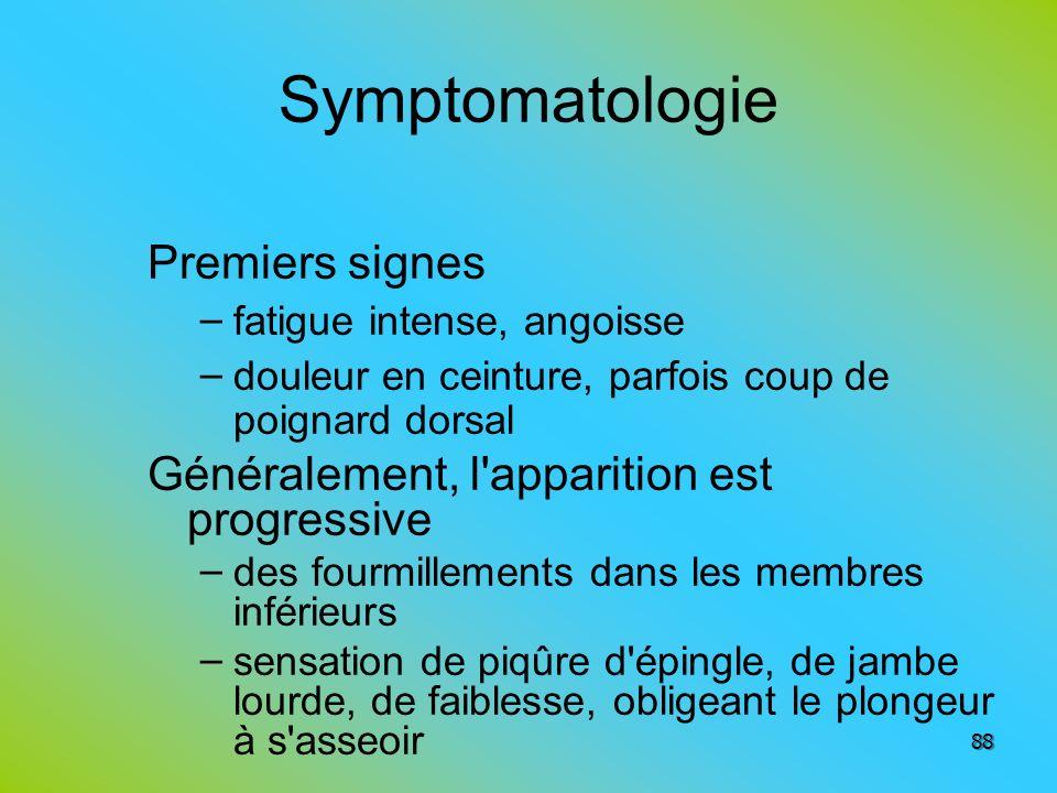 Symptomatologie Premiers signes