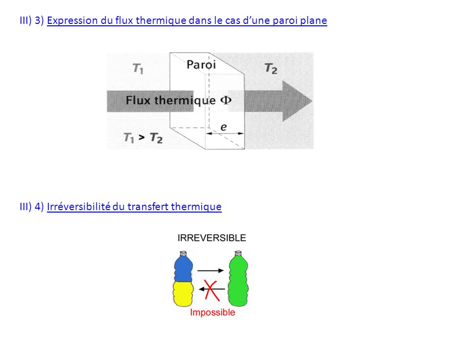 III) 3) Expression du flux thermique dans le cas d'une paroi plane