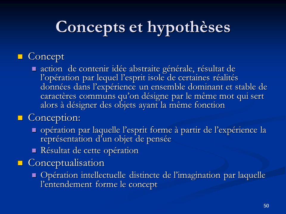 Concepts et hypothèses