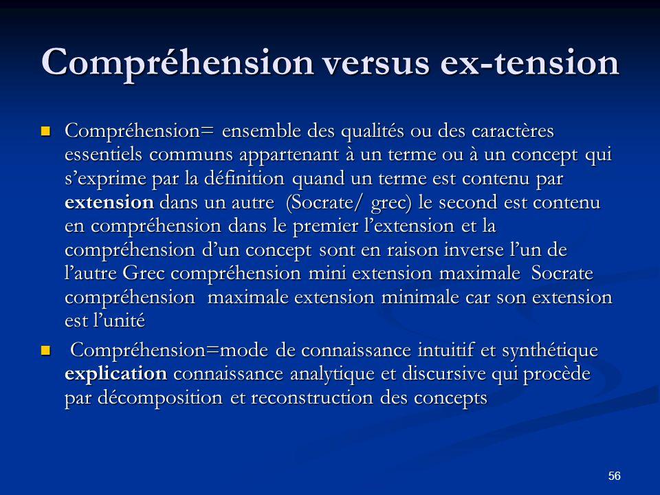 Compréhension versus ex-tension