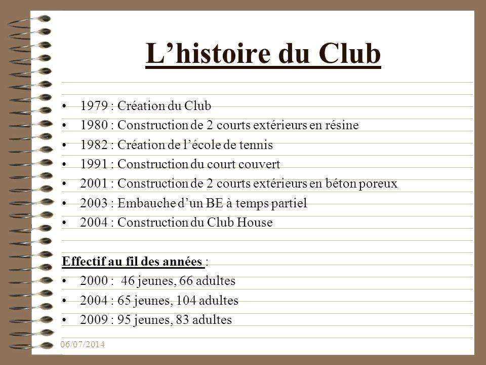 L'histoire du Club 1979 : Création du Club