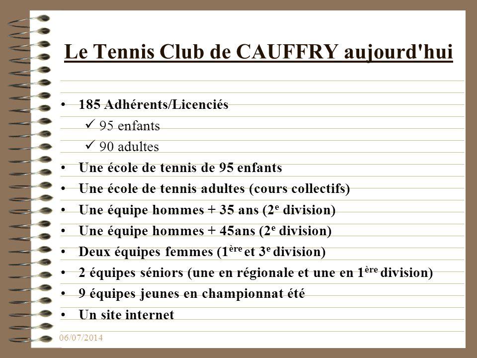 Le Tennis Club de CAUFFRY aujourd hui