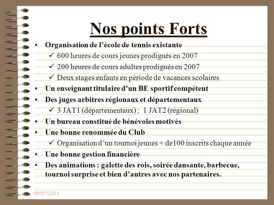 Nos points Forts Organisation de l'école de tennis existante