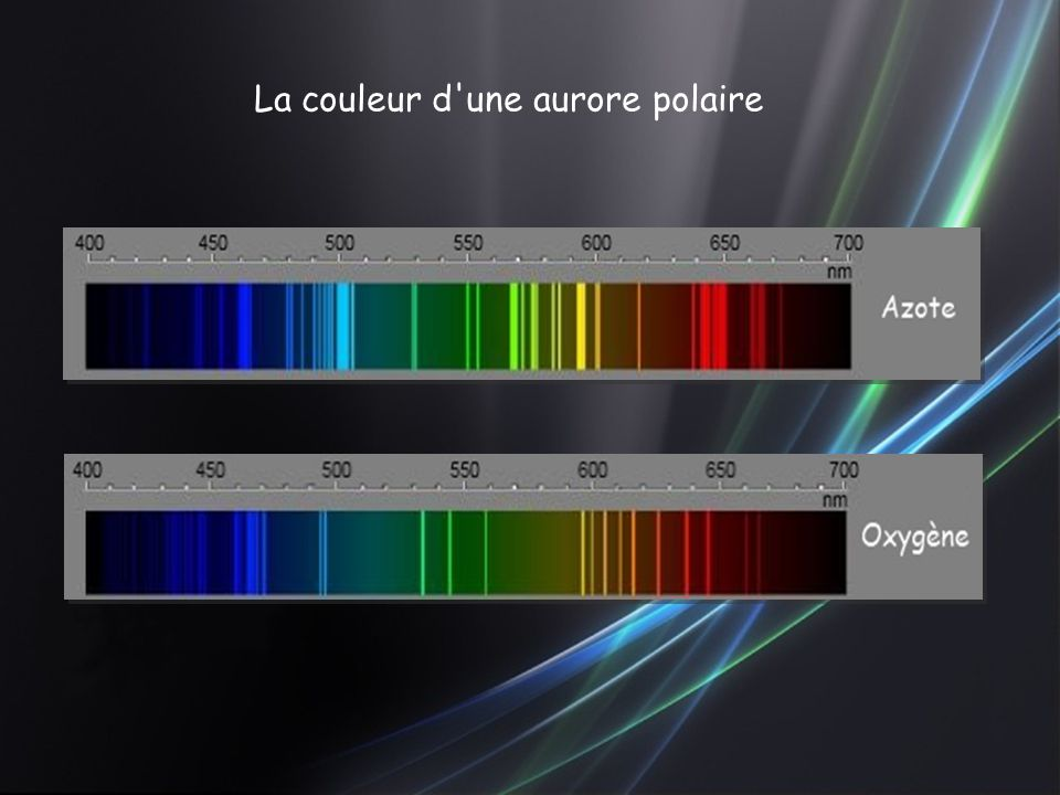La couleur d une aurore polaire