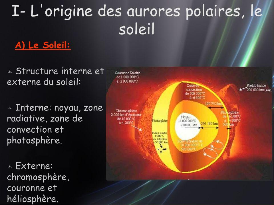 I- L origine des aurores polaires, le soleil