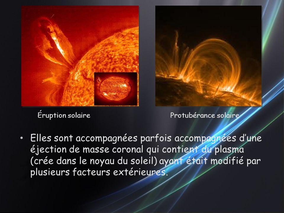 Éruption solaire Protubérance solaire
