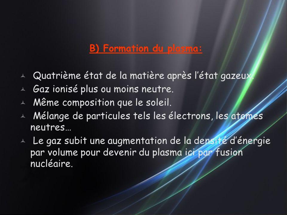 B) Formation du plasma: