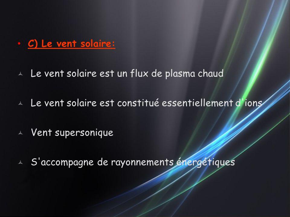 C) Le vent solaire: Le vent solaire est un flux de plasma chaud. Le vent solaire est constitué essentiellement d ions.