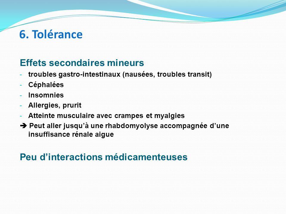 6. Tolérance Effets secondaires mineurs