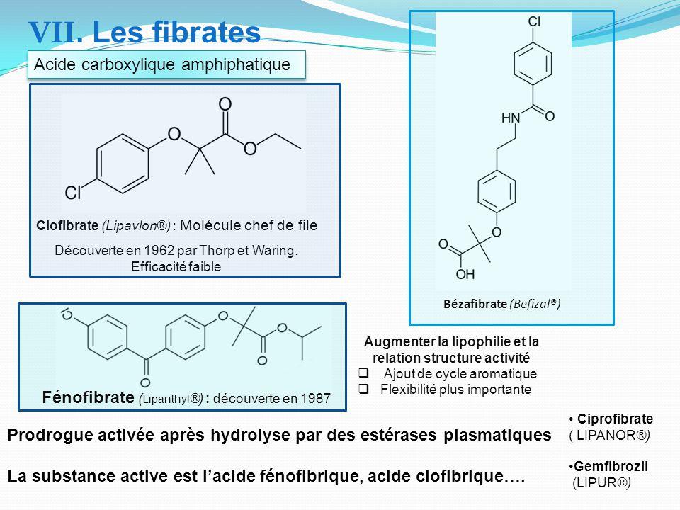 Augmenter la lipophilie et la relation structure activité