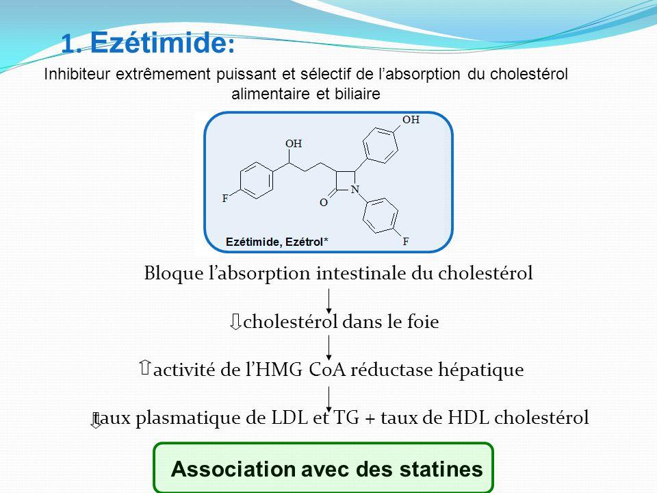 1. Ezétimide: Association avec des statines