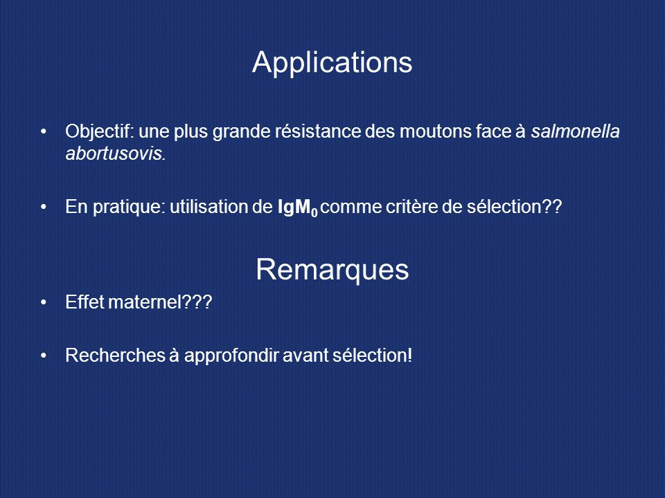 Applications Remarques