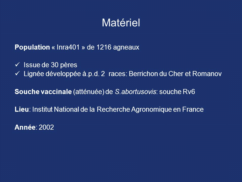 Matériel Population « Inra401 » de 1216 agneaux Issue de 30 pères