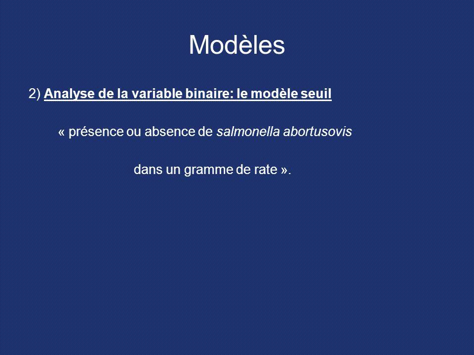 Modèles 2) Analyse de la variable binaire: le modèle seuil