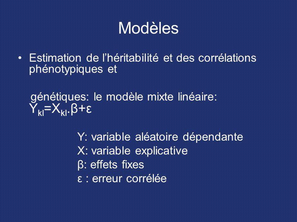Modèles Estimation de l'héritabilité et des corrélations phénotypiques et. génétiques: le modèle mixte linéaire: Ykl=Xkl.β+ε.