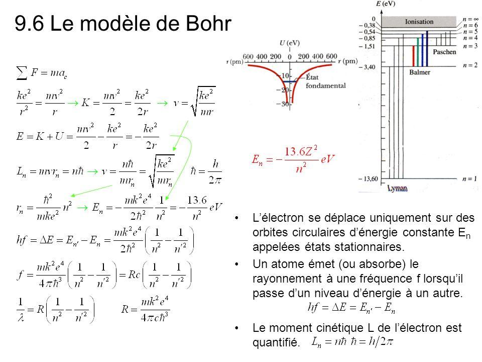 9.6 Le modèle de Bohr L'électron se déplace uniquement sur des orbites circulaires d'énergie constante En appelées états stationnaires.