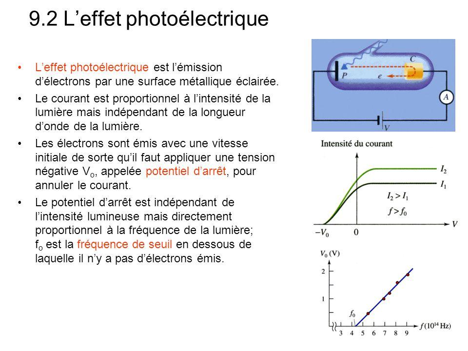 9.2 L'effet photoélectrique