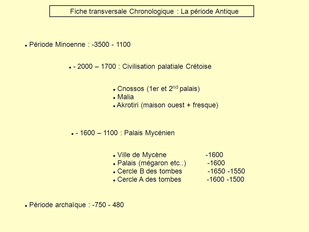 Fiche transversale Chronologique : La période Antique