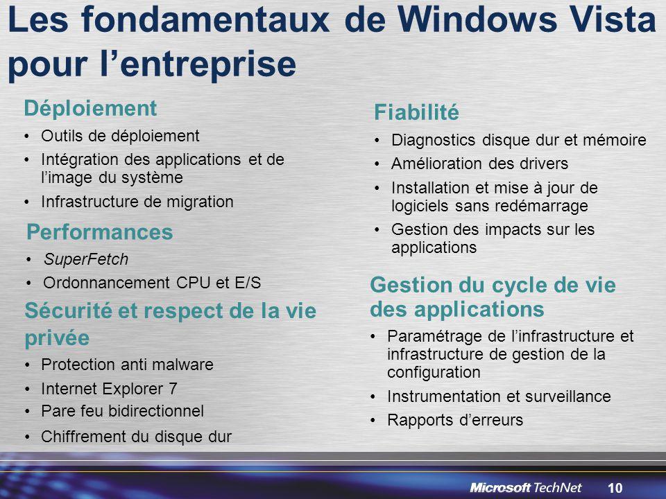 Les fondamentaux de Windows Vista pour l'entreprise