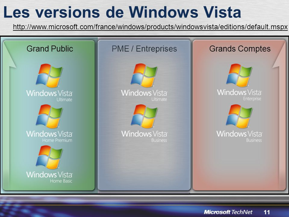 Les versions de Windows Vista