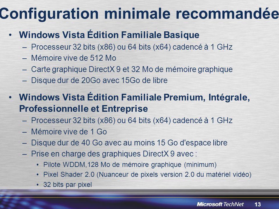 Configuration minimale recommandée